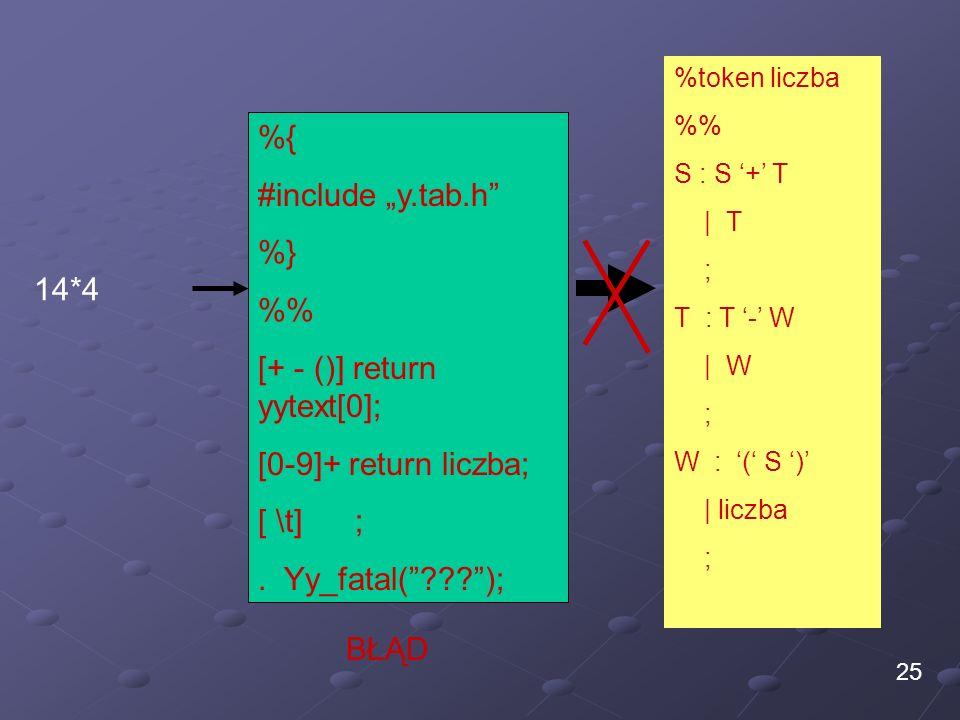 [+ - ()] return yytext[0];